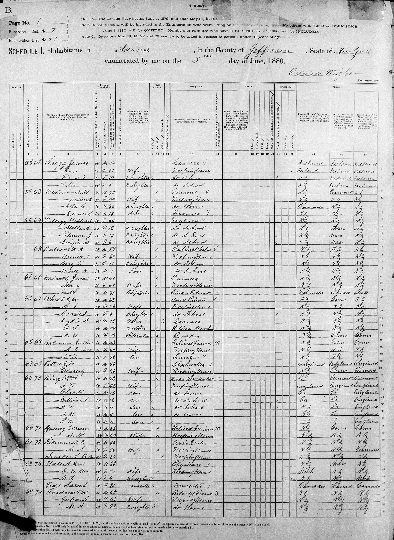Washington County New York Census Records — New York Genealogy